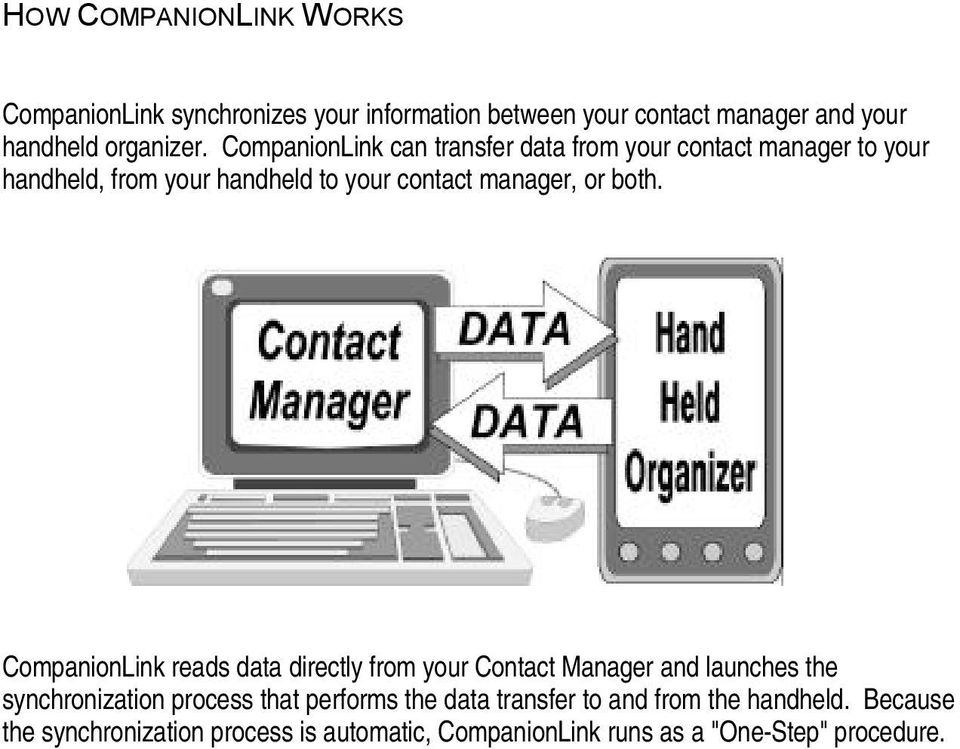 CompanionLink reads data directly from your Contact Manager and launches the synchronization process that performs the data