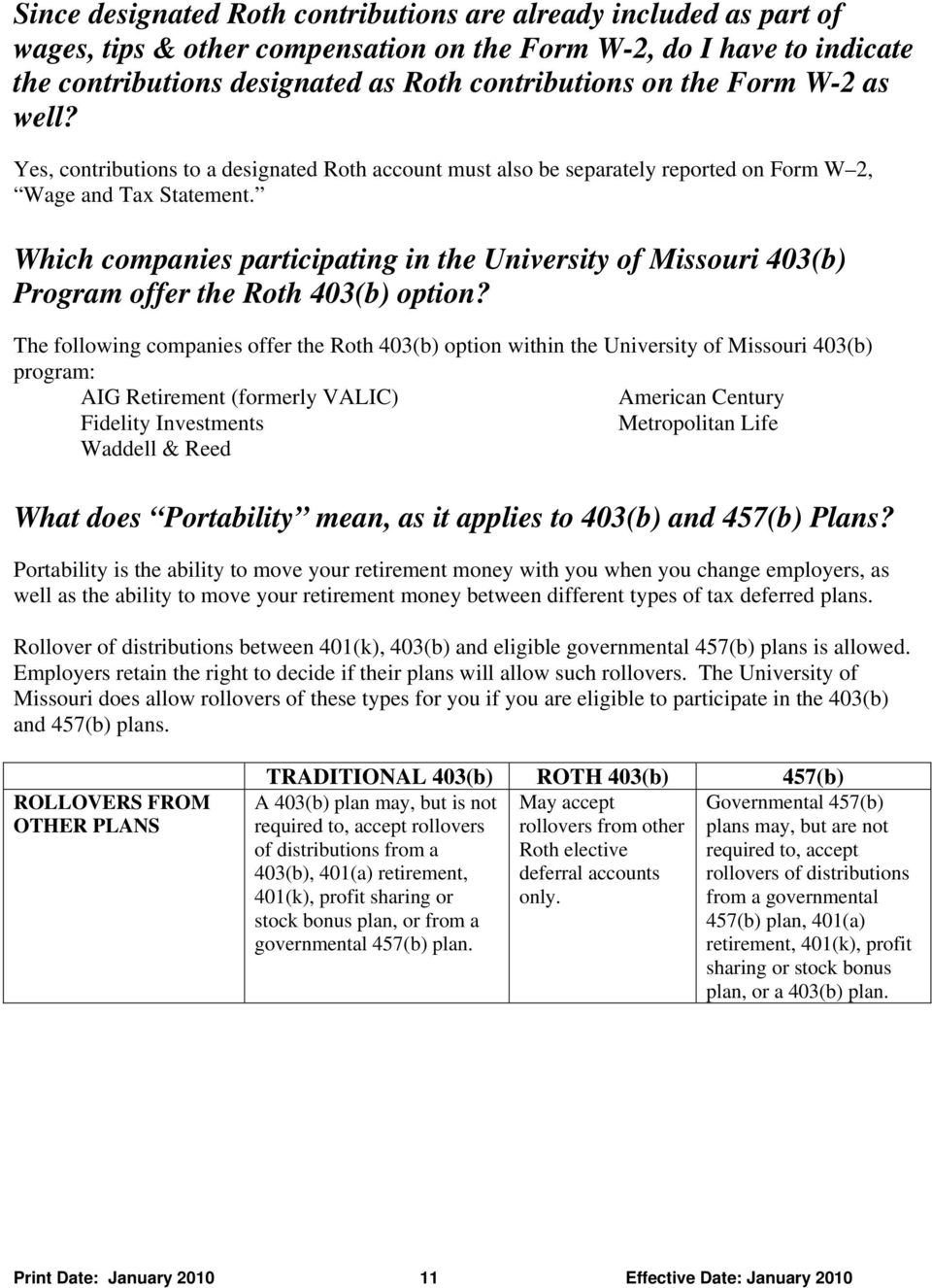 Which companies participating in the University of Missouri 403(b) Program offer the Roth 403(b) option?