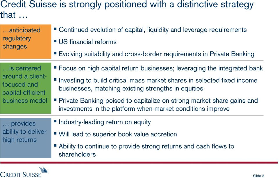 capital return businesses; leveraging the integrated bank Investing to build critical mass market shares in selected fixed income businesses, matching existing strengths in equities Private Banking