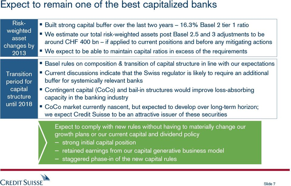 5 and 3 adjustments to be around CHF 400 bn if applied to current positions and before any mitigating actions We expect to be able to maintain capital ratios in excess of the requirements Basel rules