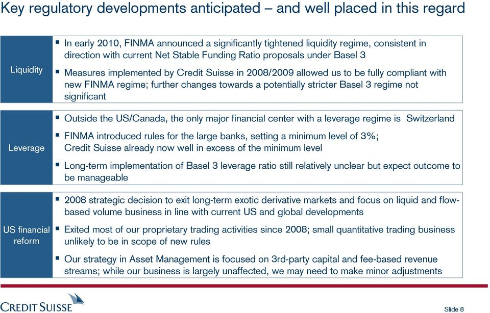 Basel 3 regime not significant Outside the US/Canada, the only major financial center with a leverage regime is Switzerland Leverage FINMA introduced rules for the large banks, setting a minimum