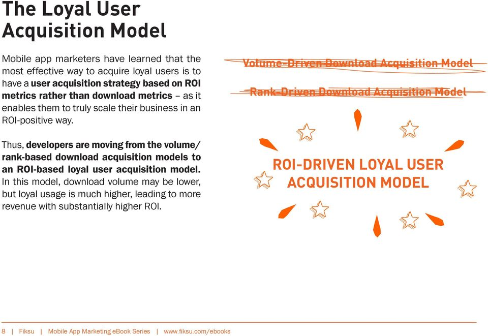 Thus, developers are moving from the volume/ rank-based download acquisition models to an ROI-based loyal user acquisition model.