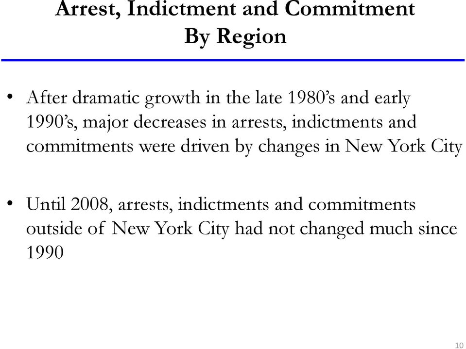 commitments were driven by changes in New York City Until 2008, arrests,