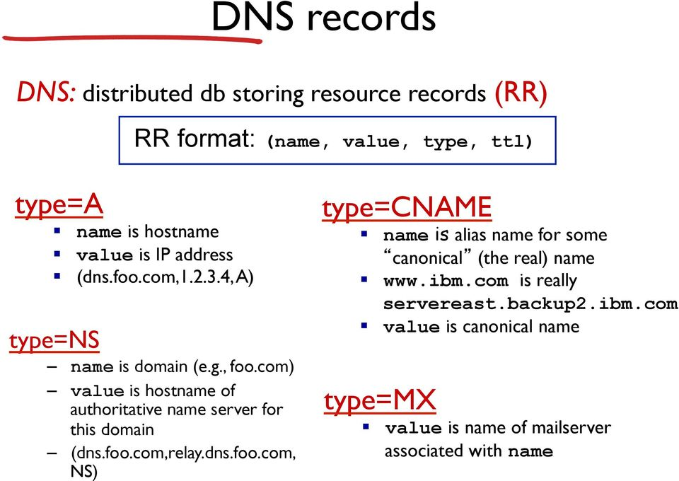 com) value is hostname of authoritative name server for this domain (dns.foo.