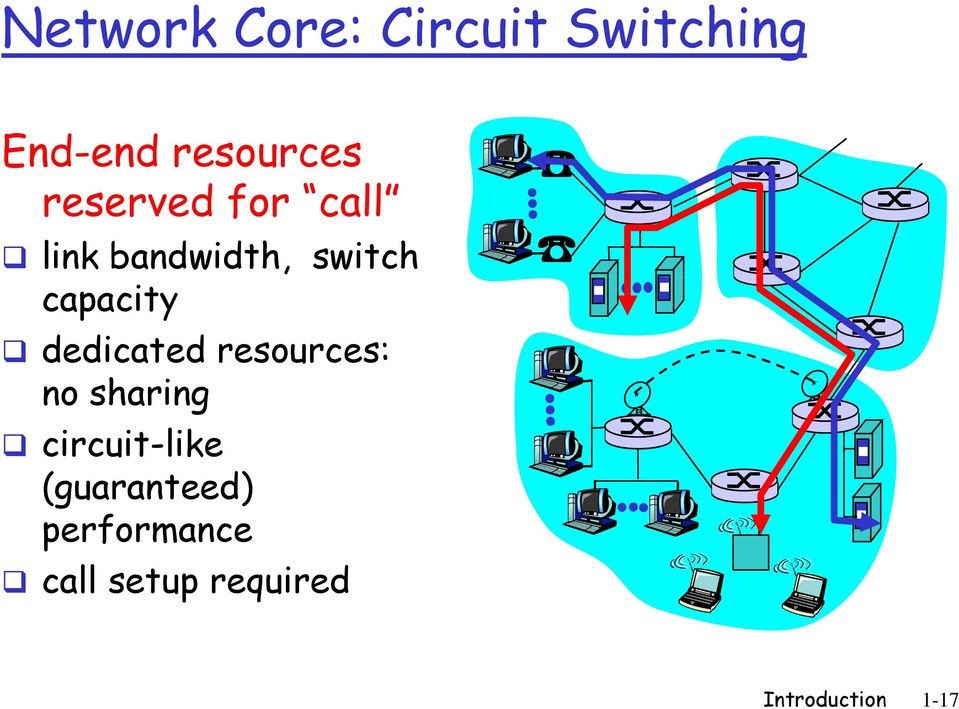 dedicated resources: no sharing circuit-like