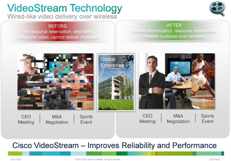 reliable multicast over wireless Global Enterprise CEO Meeting M&A Negotiation Sports