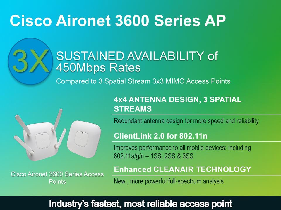 reliability Cisco Aironet 3600 Series Access Points ClientLink 2.0 for 802.