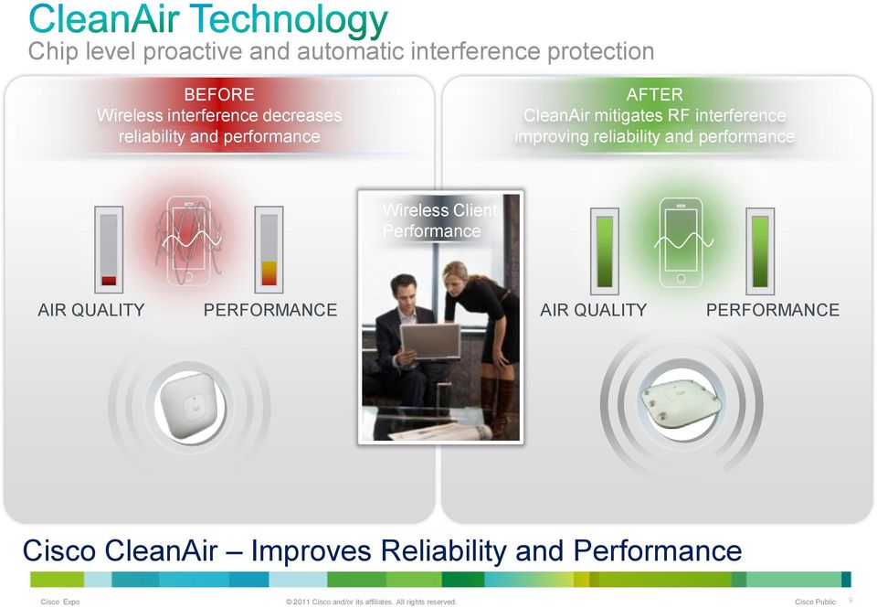 interference improving reliability and performance Wireless Client Performance AIR