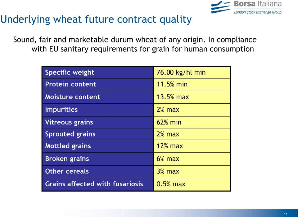 Moisture content Impurities Vitreous grains Sprouted grains Mottled grains Broken grains Other cereals