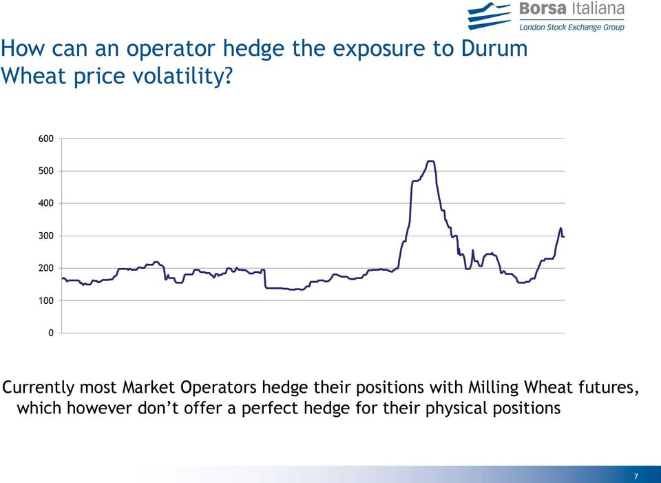 Currently most Market Operators hedge their positions