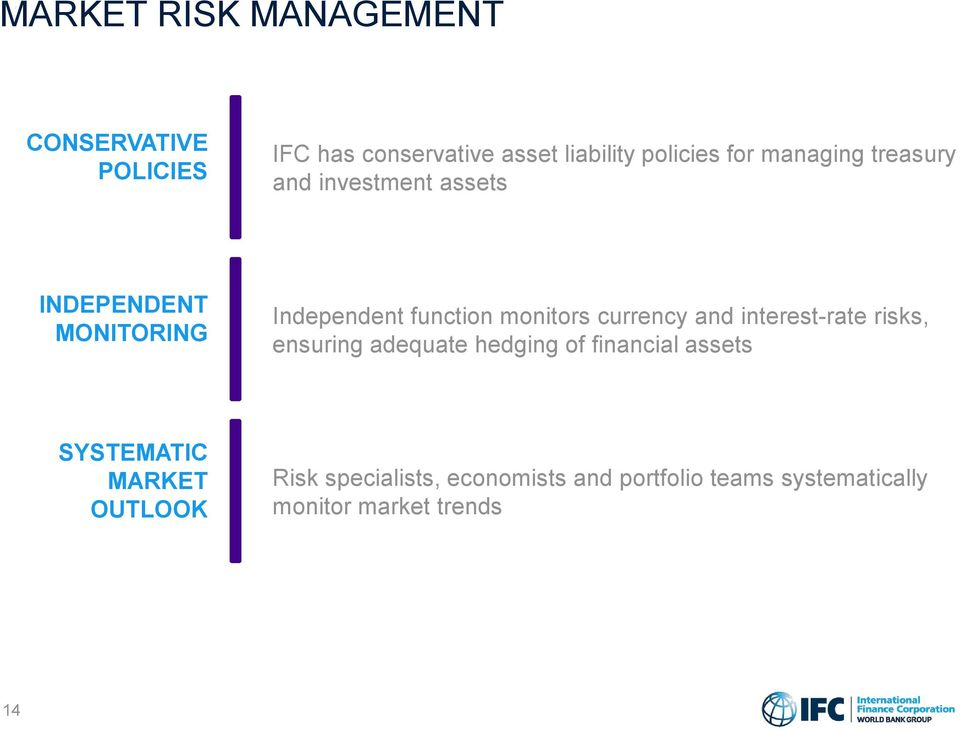 currency and interest-rate risks, ensuring adequate hedging of financial assets SYSTEMATIC