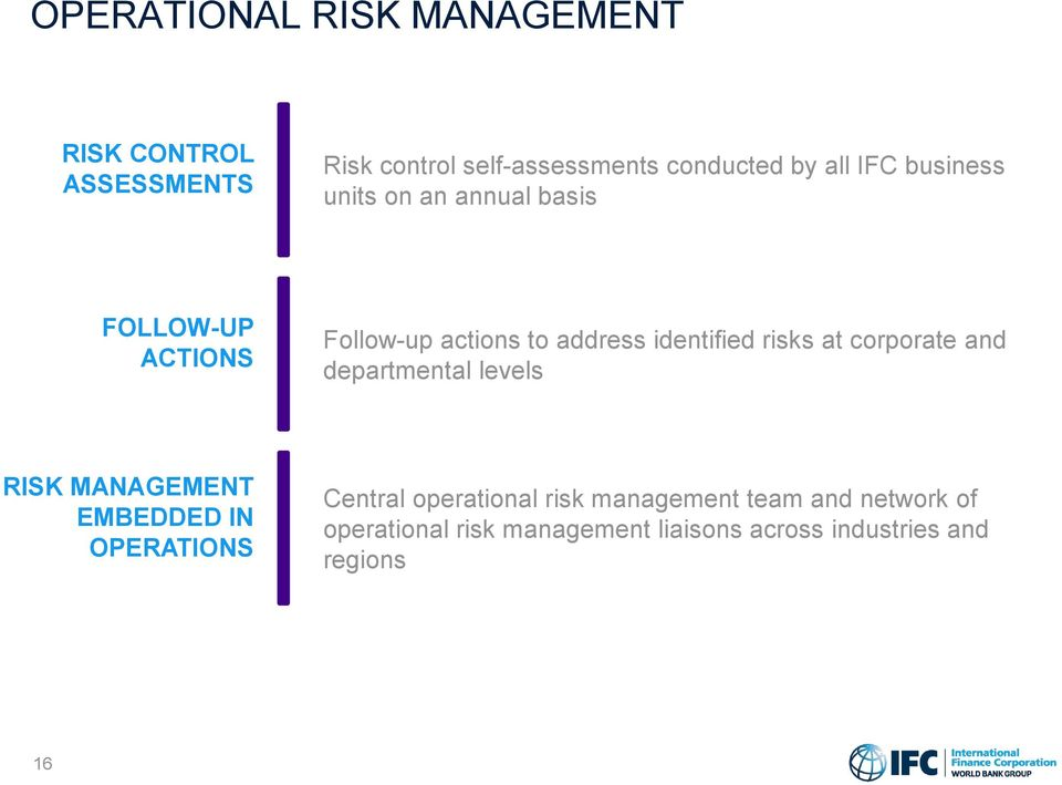 risks at corporate and departmental levels RISK MANAGEMENT EMBEDDED IN OPERATIONS Central