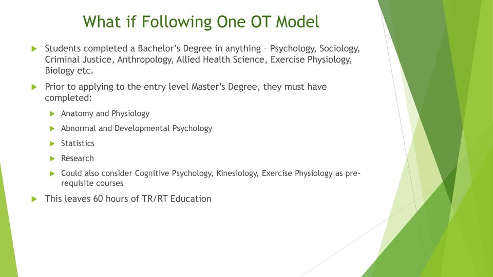 Prior to applying to the entry level Master s Degree, they must have completed: Anatomy and Physiology Abnormal and