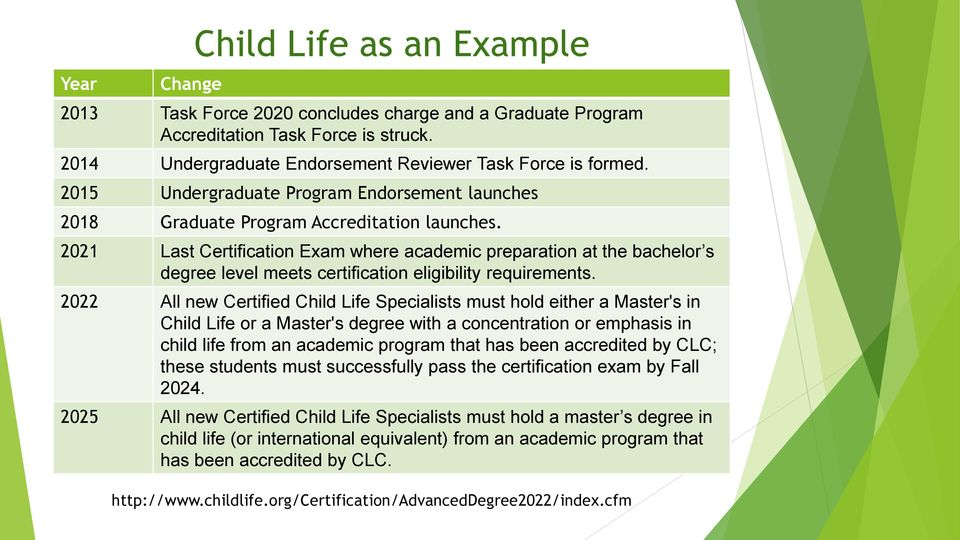 2021 Last Certification Exam where academic preparation at the bachelor s degree level meets certification eligibility requirements.