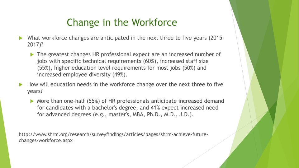for most jobs (50%) and increased employee diversity (49%). How will education needs in the workforce change over the next three to five years?