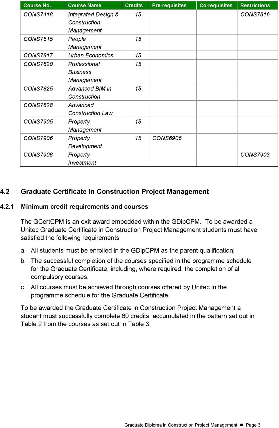Professional Business BIM in Law Development Investment CONS6906 CONS7903 4.2 Graduate Certificate in 4.2.1 Minimum credit requirements and courses The GCertCPM is an exit award embedded within the GDipCPM.