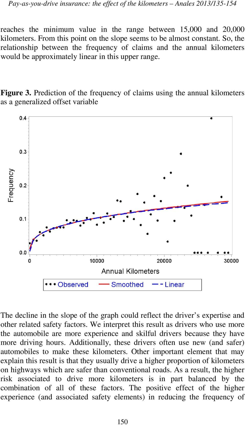 Prediction of the frequency of claims using the annual kilometers as a generalized offset variable The decline in the slope of the graph could reflect the driver s expertise and other related safety