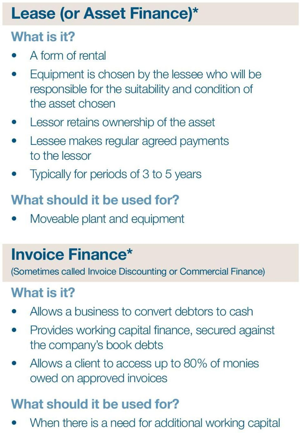 makes regular agreed payments to the lessor Typically for periods of 3 to 5 years What should it be used for?