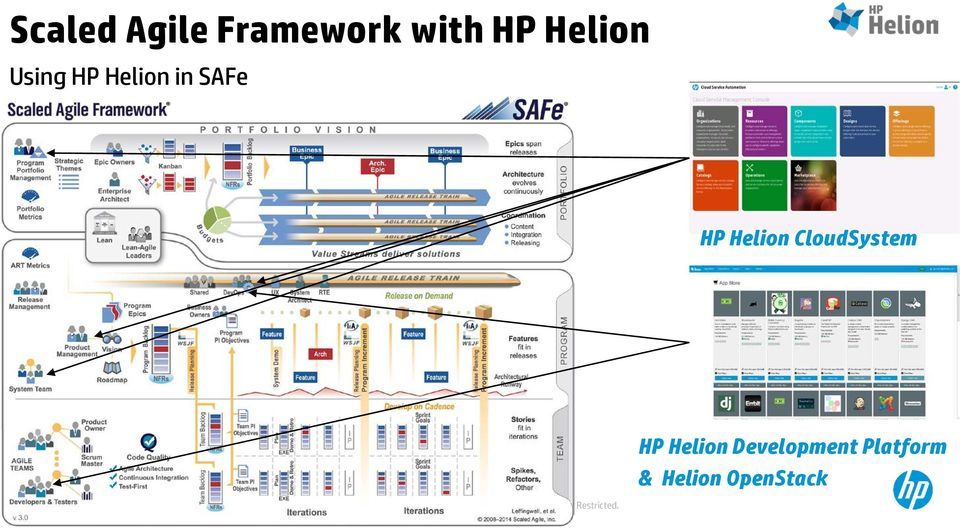 Helion CloudSystem HP Helion