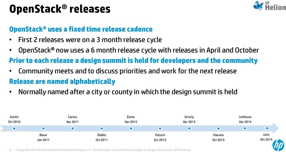 priorities and work for the next release Release are named alphabetically Normally named after a city or county in which the design summit is held