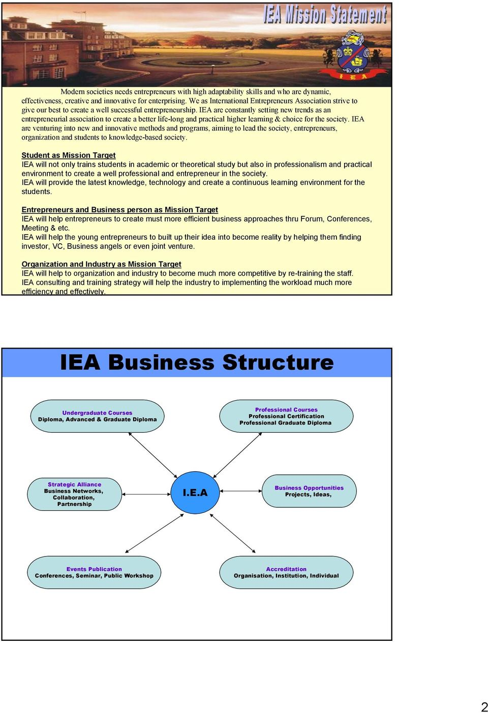 IEA are constantly setting new trends as an entrepreneurial association to create a better life-long and practical higher learning & choice for the society.