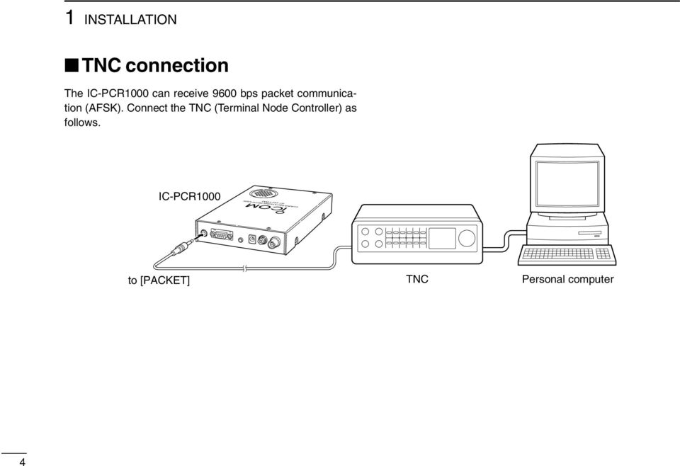 Connect the TNC (Terminal Node Controller) as follows.