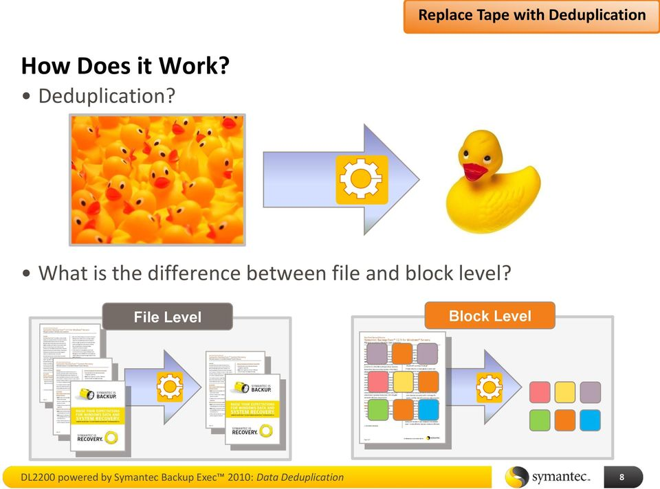 What is the difference between file and block level?