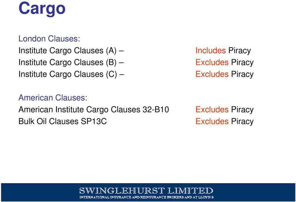 Piracy Excludes Piracy American Clauses: American Institute Cargo