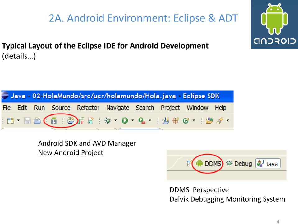(details ) Android SDK and AVD Manager New Android
