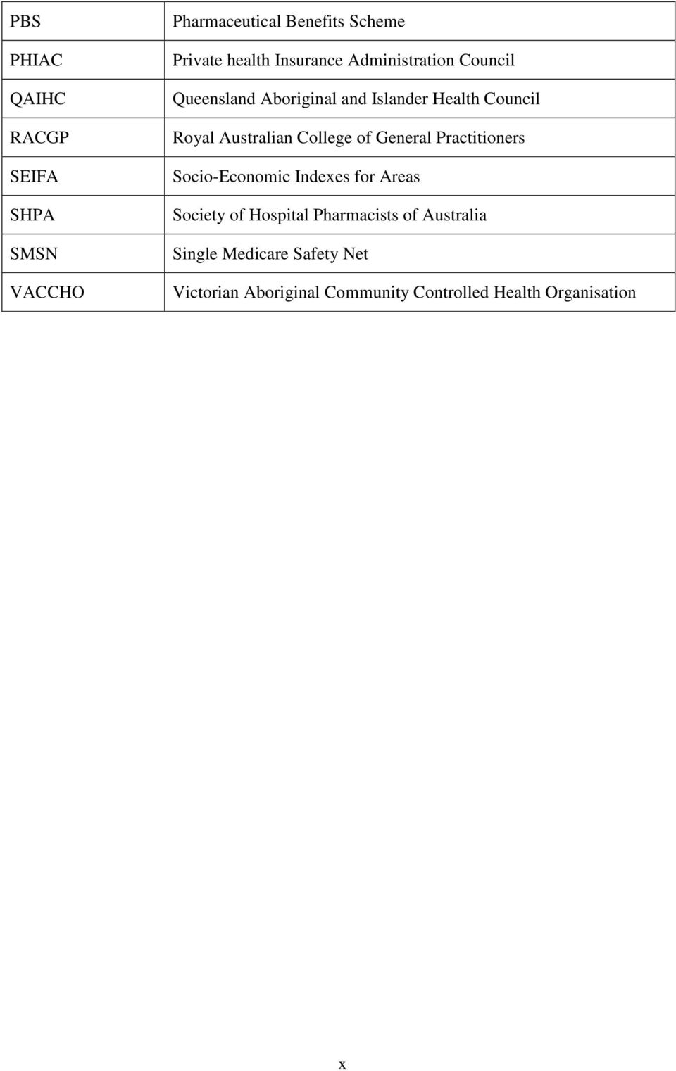 Australian College of General Practitioners Socio-Economic Indexes for Areas Society of Hospital
