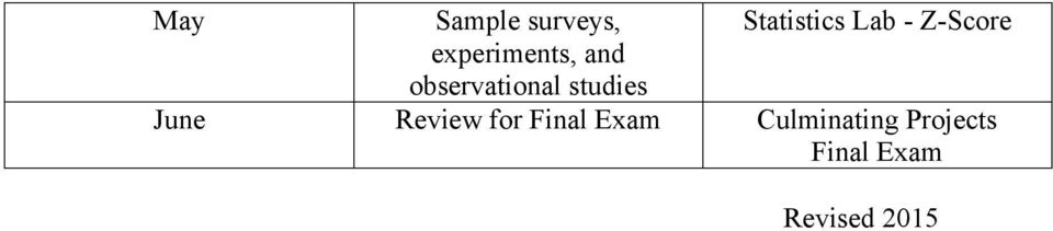 studies June Review for Final Exam