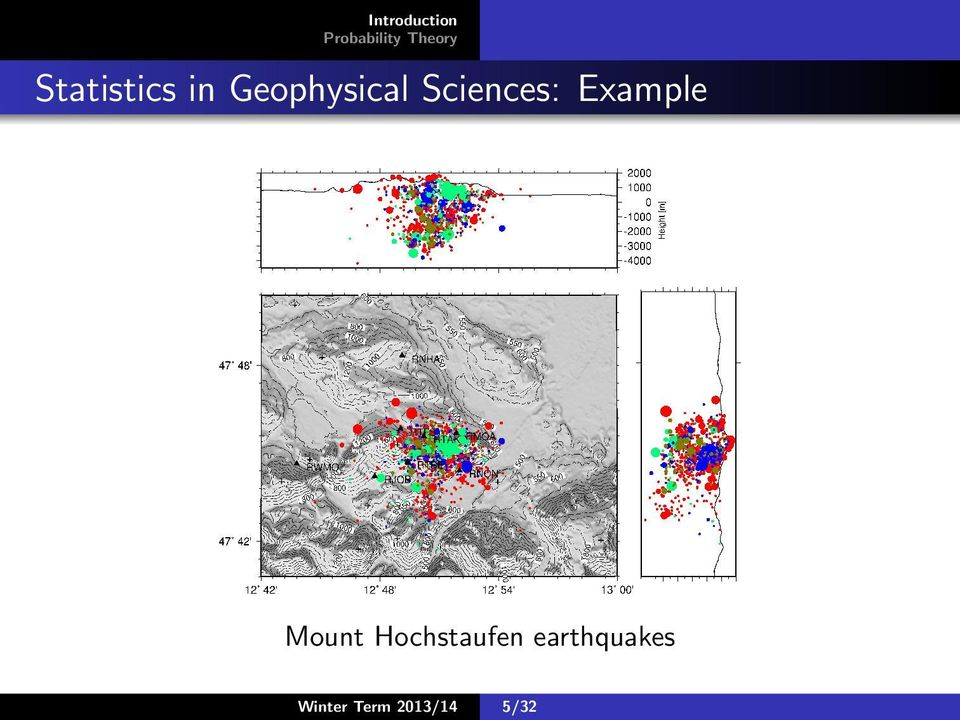 Geophysical Sciences: Example Mount