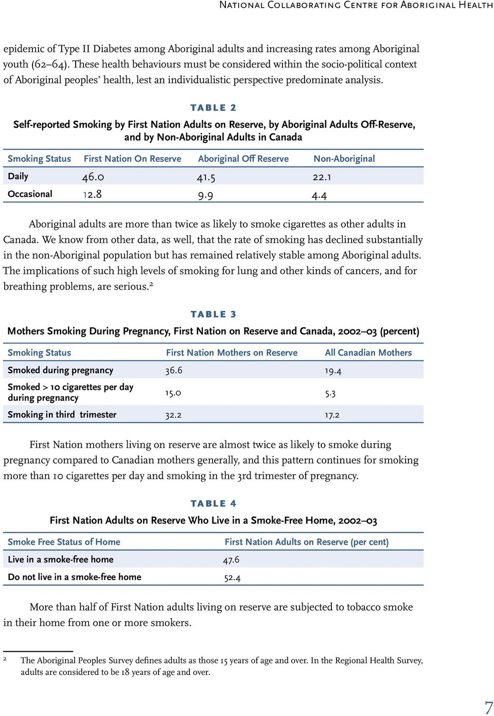 Table 2 Self-reported Smoking by First Nation Adults on Reserve, by Aboriginal Adults Off-Reserve, and by Non-Aboriginal Adults in Canada Smoking Status First Nation On Reserve Aboriginal Off Reserve