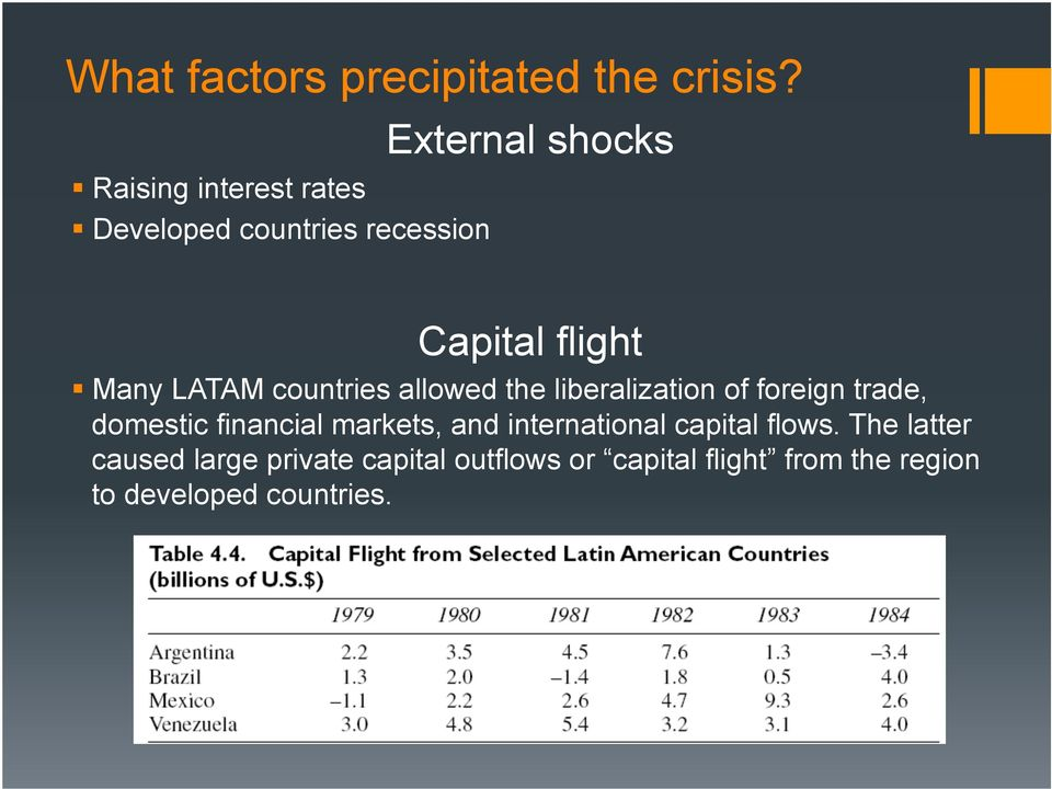 LATAM countries allowed the liberalization of foreign trade, domestic financial markets,