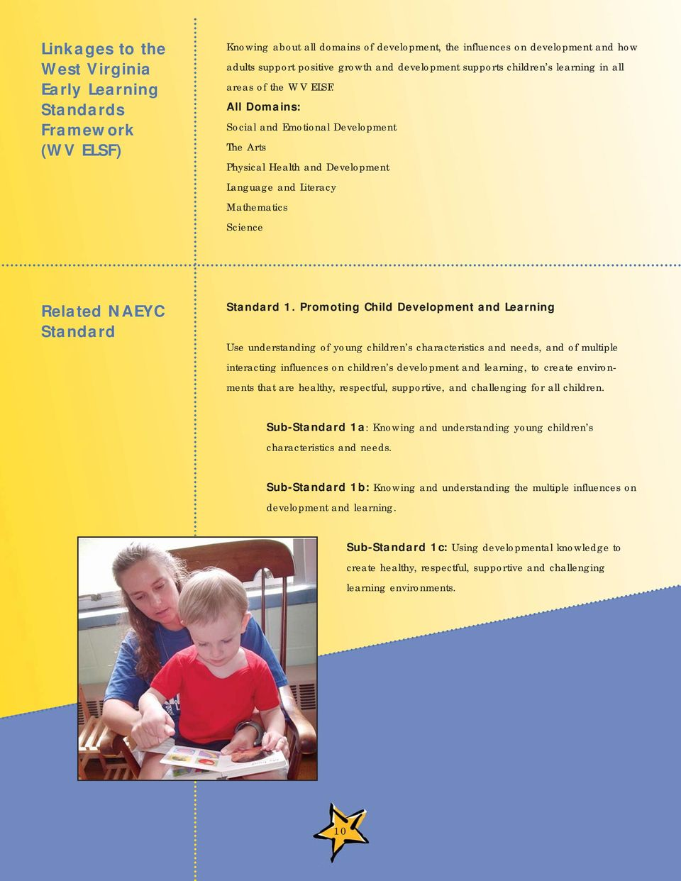 All Domains: Social and Emotional Development The Arts Physical Health and Development Language and Literacy Mathematics Science Related NAEYC Standard Standard 1.