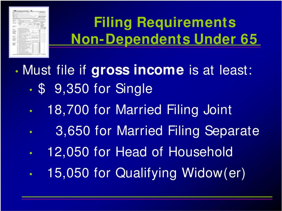 Married Filing Joint 3,650 for Married Filing Separate