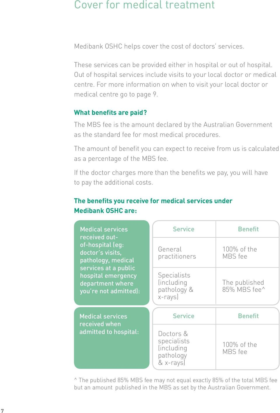 The MBS fee is the amount declared by the Australian Government as the standard fee for most medical procedures.