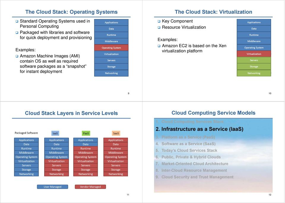 Xen virtualization platform 9 10 Cloud Stack Layers in Service Levels Cloud Computing Service Models 1. Cloud Computing Services Stack 2. Infrastructure as a Service (IaaS) 3.