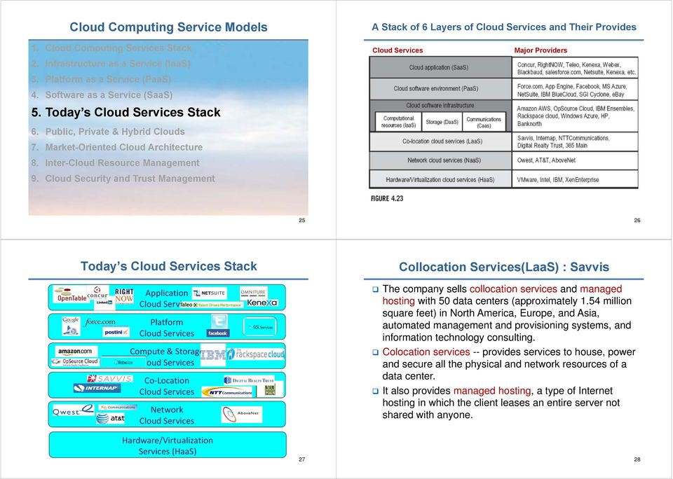 Cloud Security and Trust Management Cloud Services Major Providers 25 26 Today s Cloud Services Stack Application Cloud Services Platform Cloud Services Compute & Storage Cloud Services Co Location