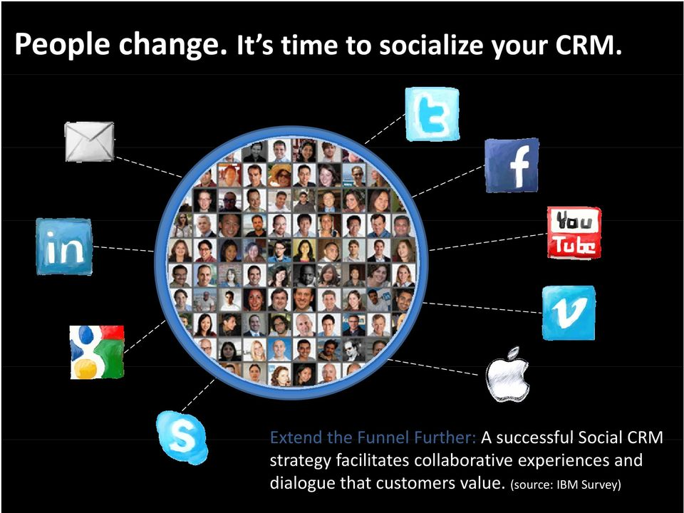 Funnel Further: A successful Social CRM strategy facilitates