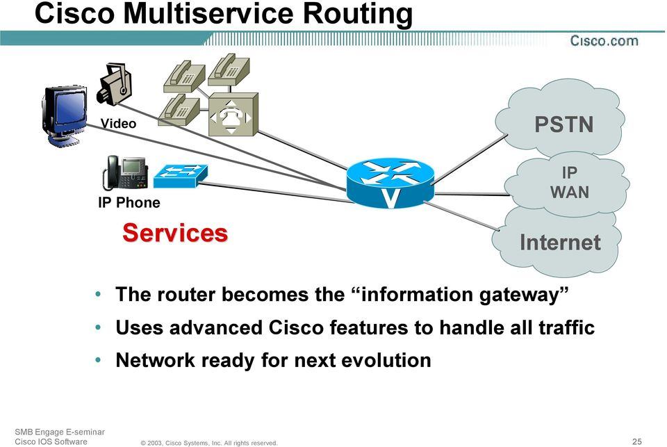 information gateway Uses advanced Cisco features