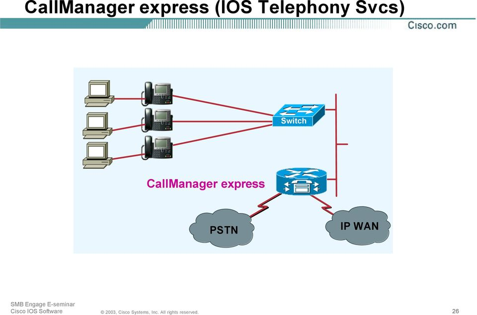 Switch Touch ITS  PSTN