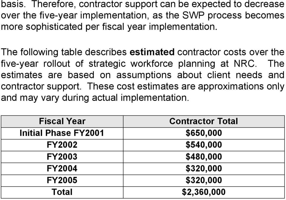 year implementation. The following table describes estimated contractor costs over the five-year rollout of strategic workforce planning at NRC.