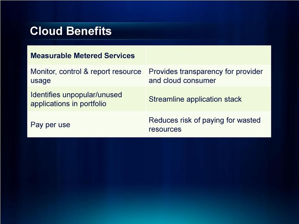 Pay per use Provides transparency for provider and cloud consumer