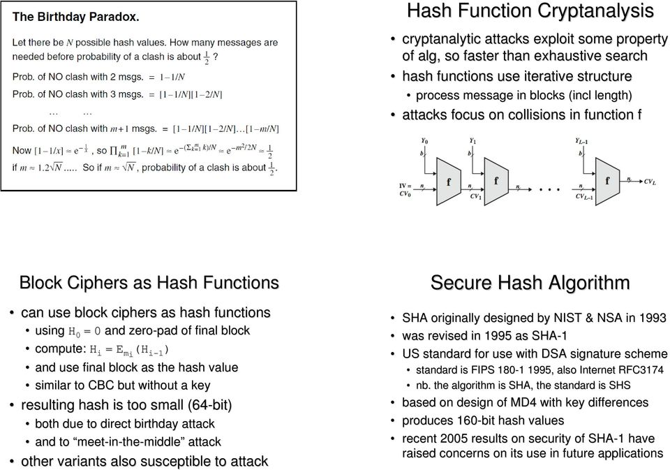 block as the hash value similar to CBC but without a key resulting hash is too small (64-bit) both due to direct birthday attack and to meet-in-the-middle attack other variants also susceptible to