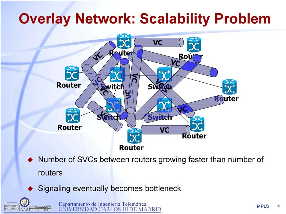 Router Number of Ss between routers growing faster than