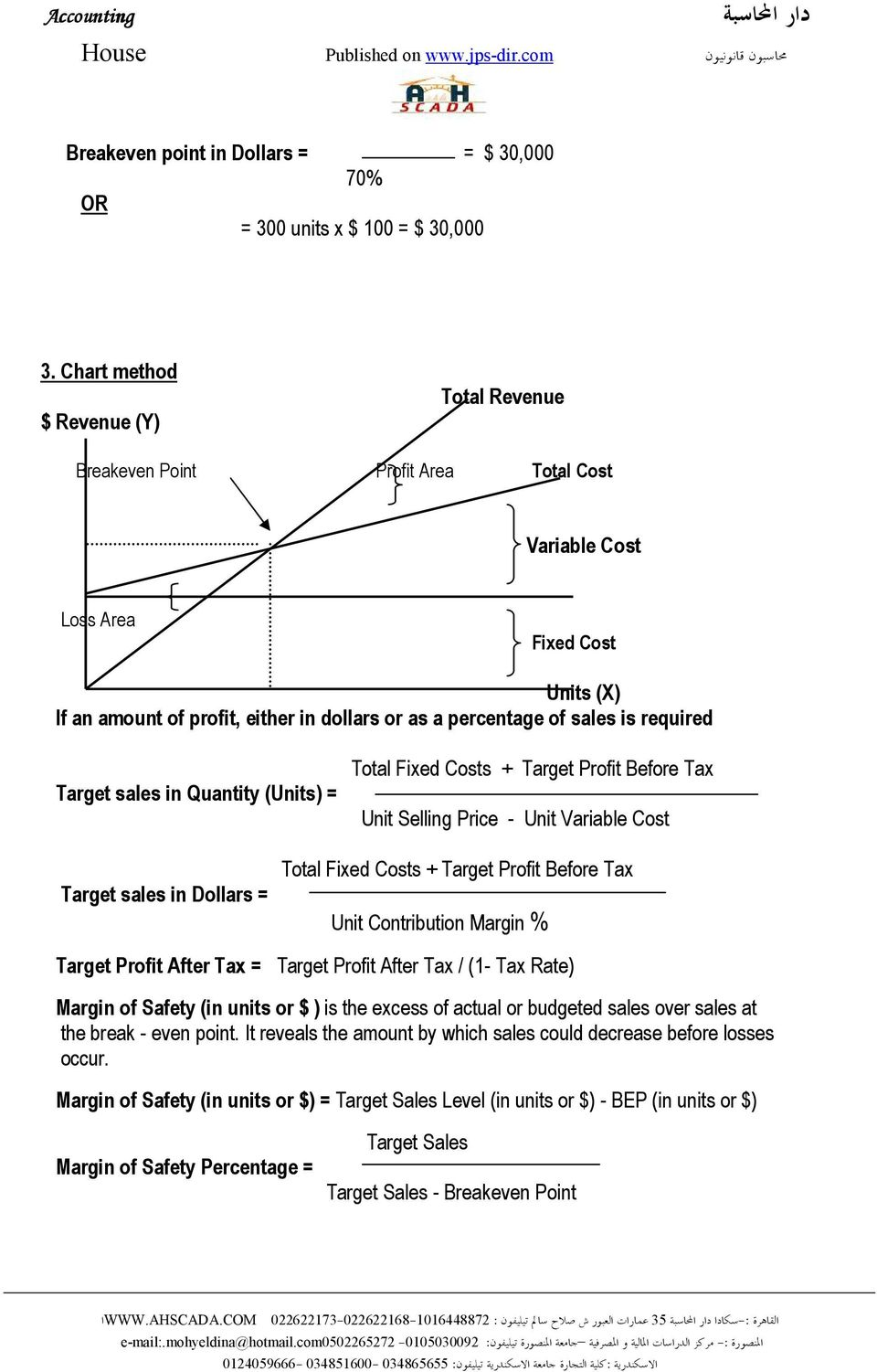 required Target sales in Quantity (Units) = Total Fixed Costs + Target Profit Before Tax Unit Selling Price - Unit Variable Cost Target sales in Dollars = Total Fixed Costs + Target Profit Before Tax