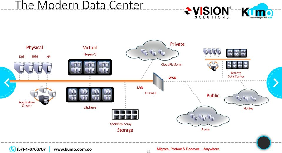 Firewall Application Cluster Public vsphere Hosted