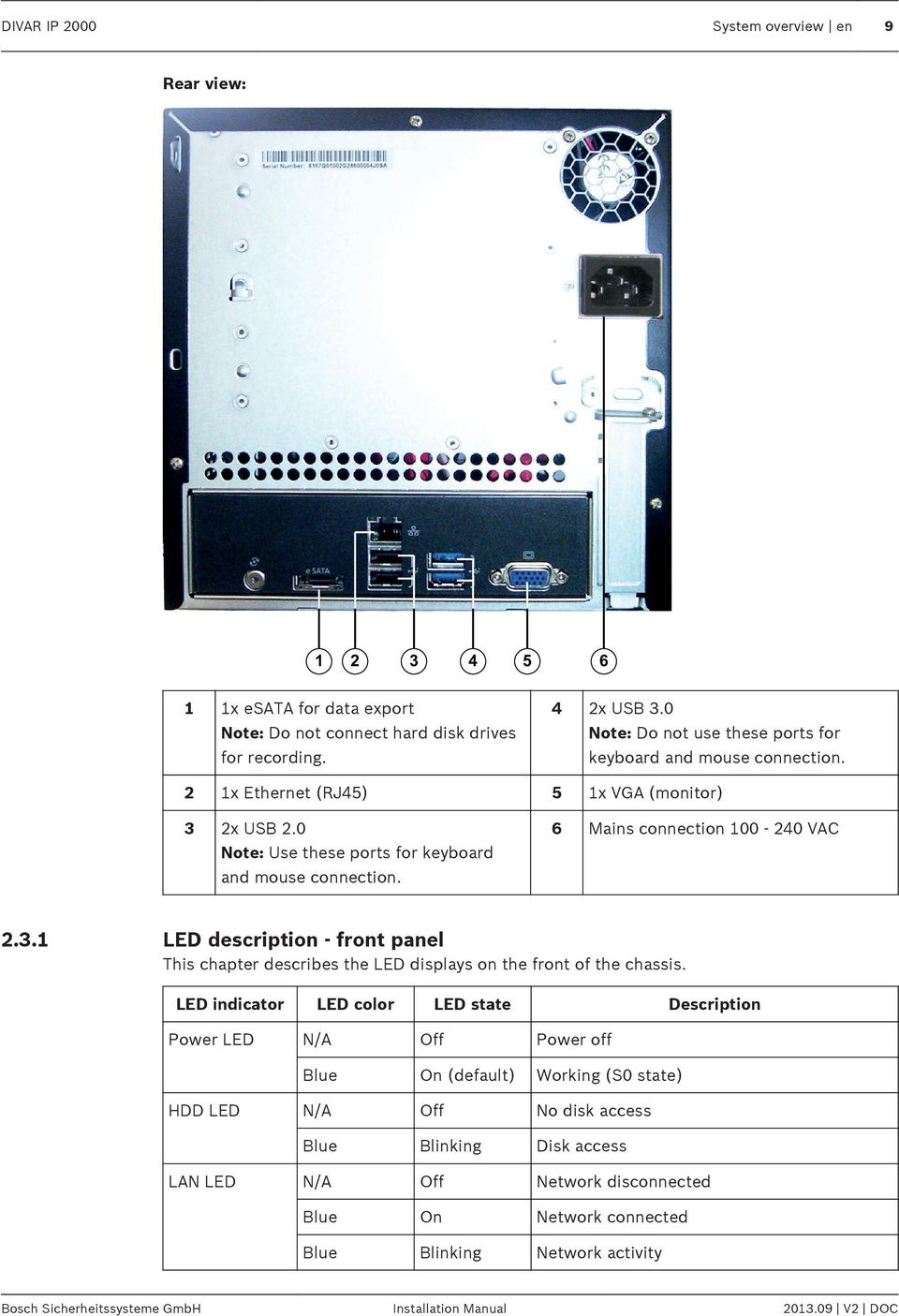 6 Mains connection 100-240 VAC 2.3.1 LED description - front panel This chapter describes the LED displays on the front of the chassis.