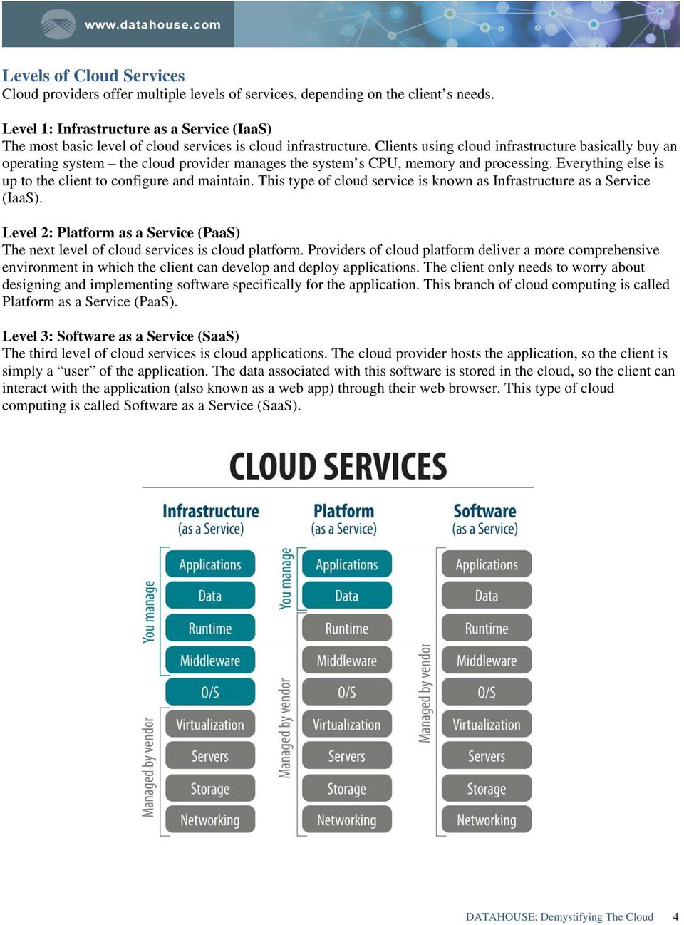 Clients using cloud infrastructure basically buy an operating system the cloud provider manages the system s CPU, memory and processing. Everything else is up to the client to configure and maintain.